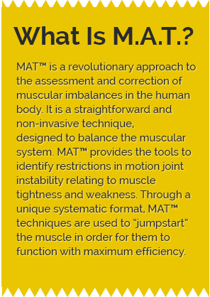 what is mat